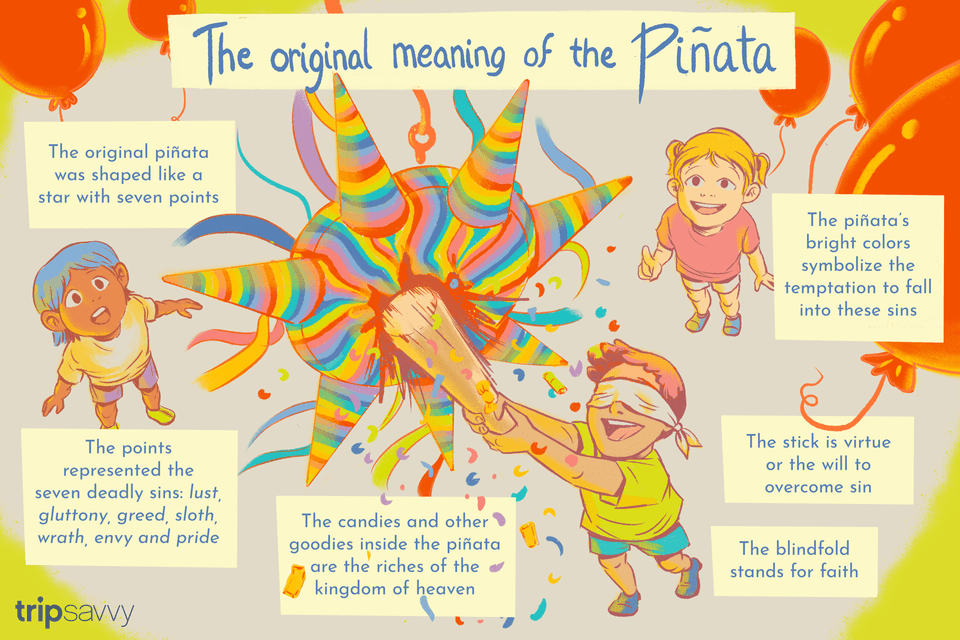 Definition, Meaning and History of the Piñata