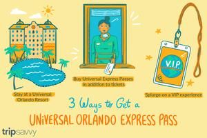 3 Ways to Get a Universal Orlando Express Pass