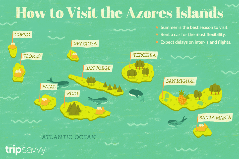 Illustrated map of the azores