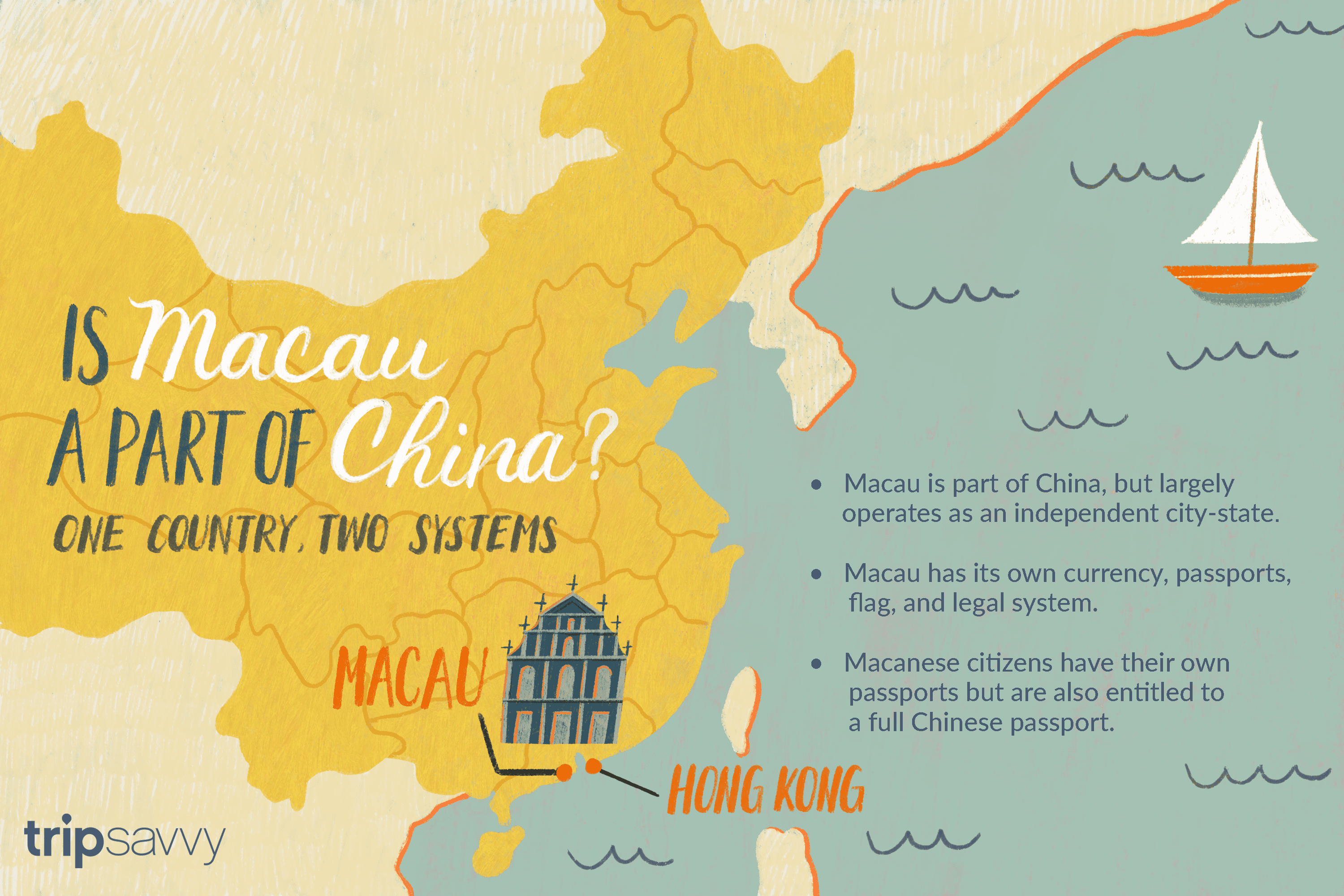 Is Macau Part of China?