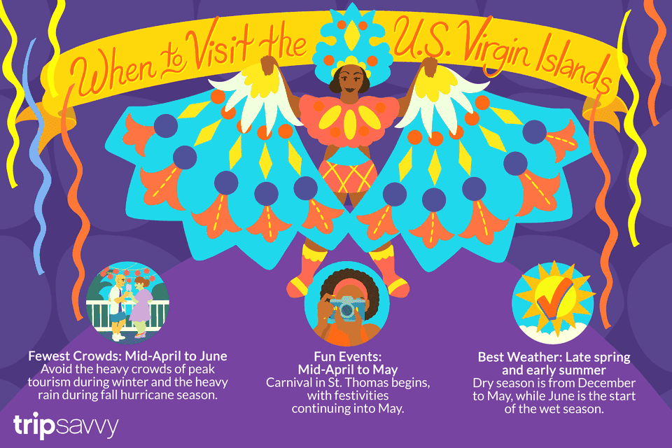 Illustration of a Us Virgin Islands carnival dancer with text describing the best time to visit the US Virgin Islands