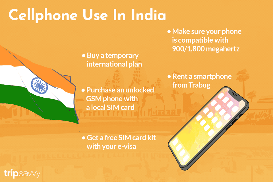 How to Use Your Overseas Cell Phone in India Explained