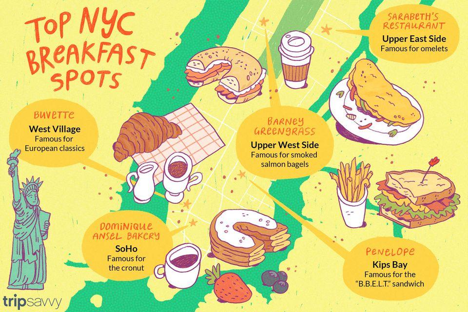 breakfast spots in NYC