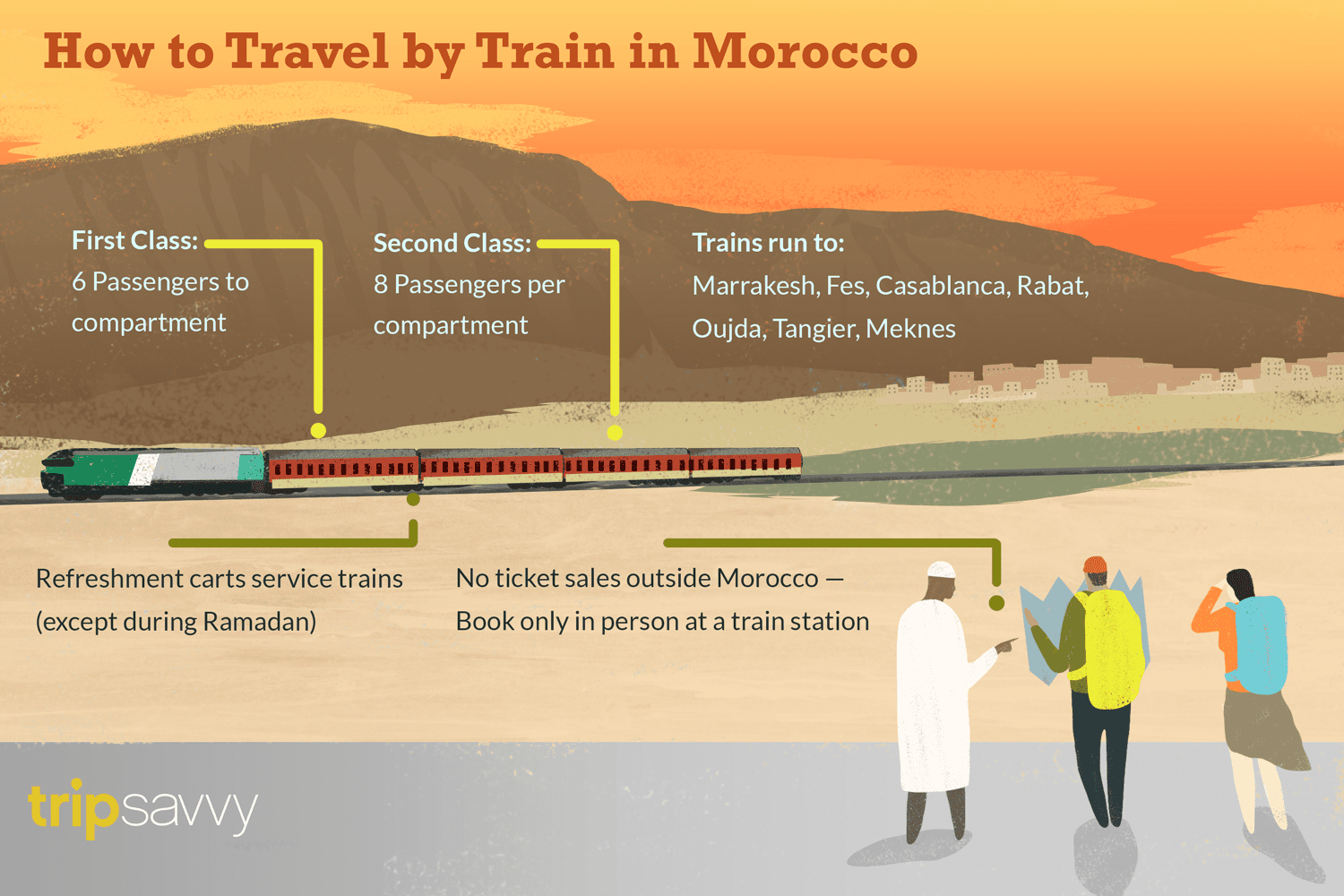 Train Travel In Morocco Booking Schedules Costs Tanning Bed Timer Wiring Diagram Your Ticket