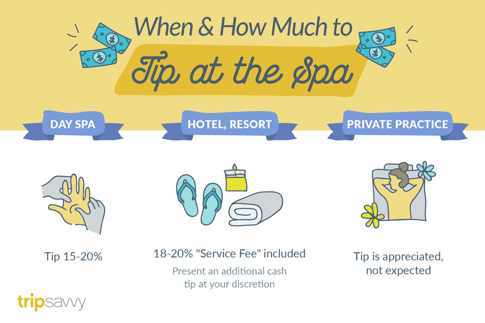 How much to tip at the spa graphic