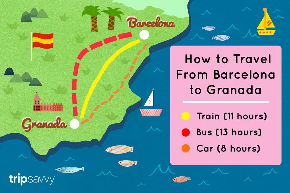 How to get from Barcelona to Granada
