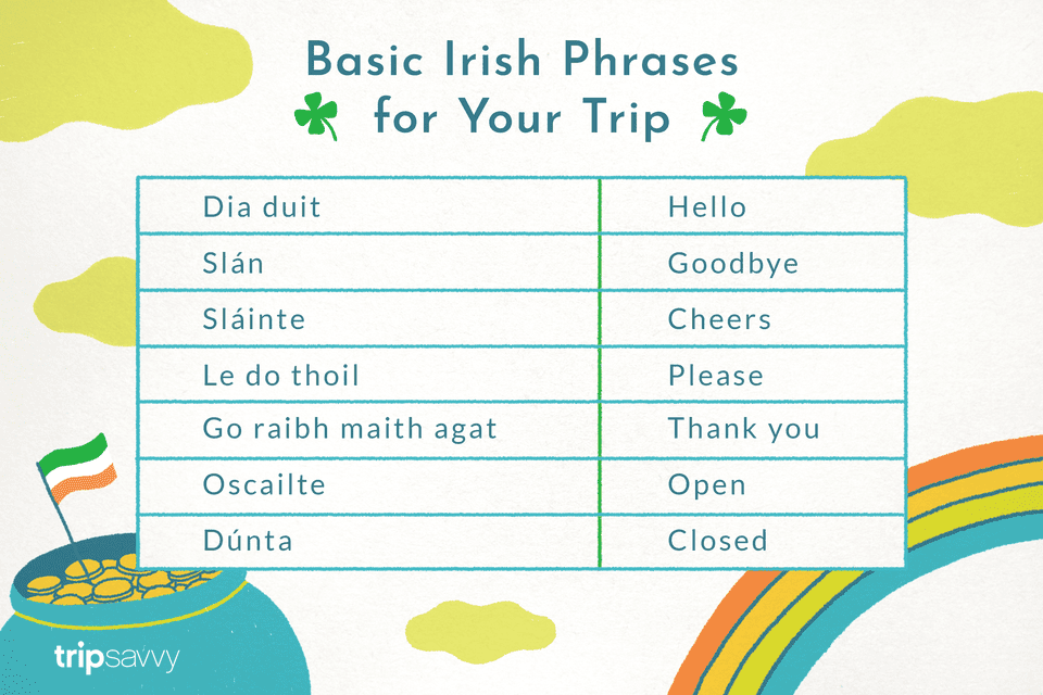 mon Irish Phrases and Words You Might Need