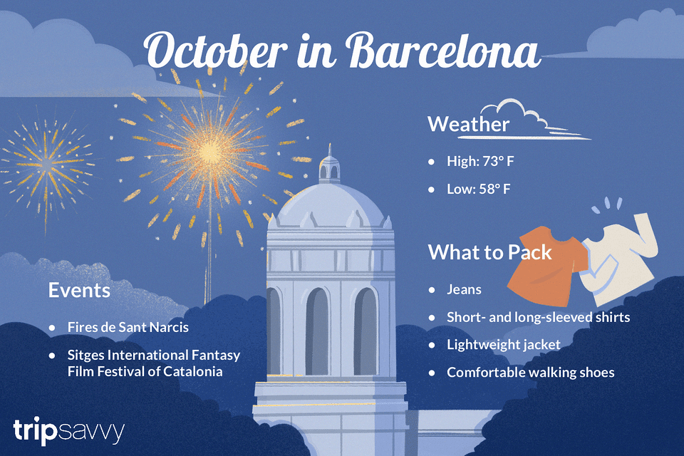 an illustration of Barcelona in October with tips from the article