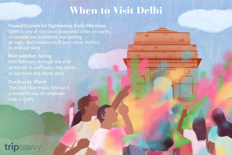 Una ilustración de cuándo visitar Delhi