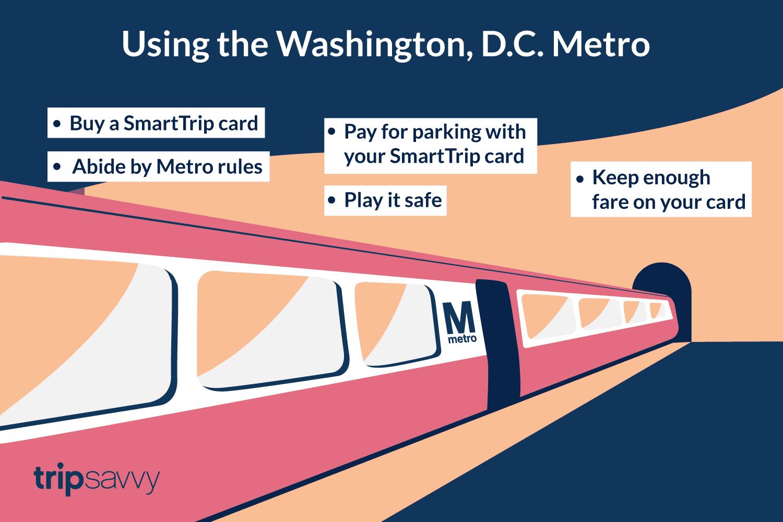 Subway Map Of Metro Dc.Guide To Riding The Washington D C Metro Subway