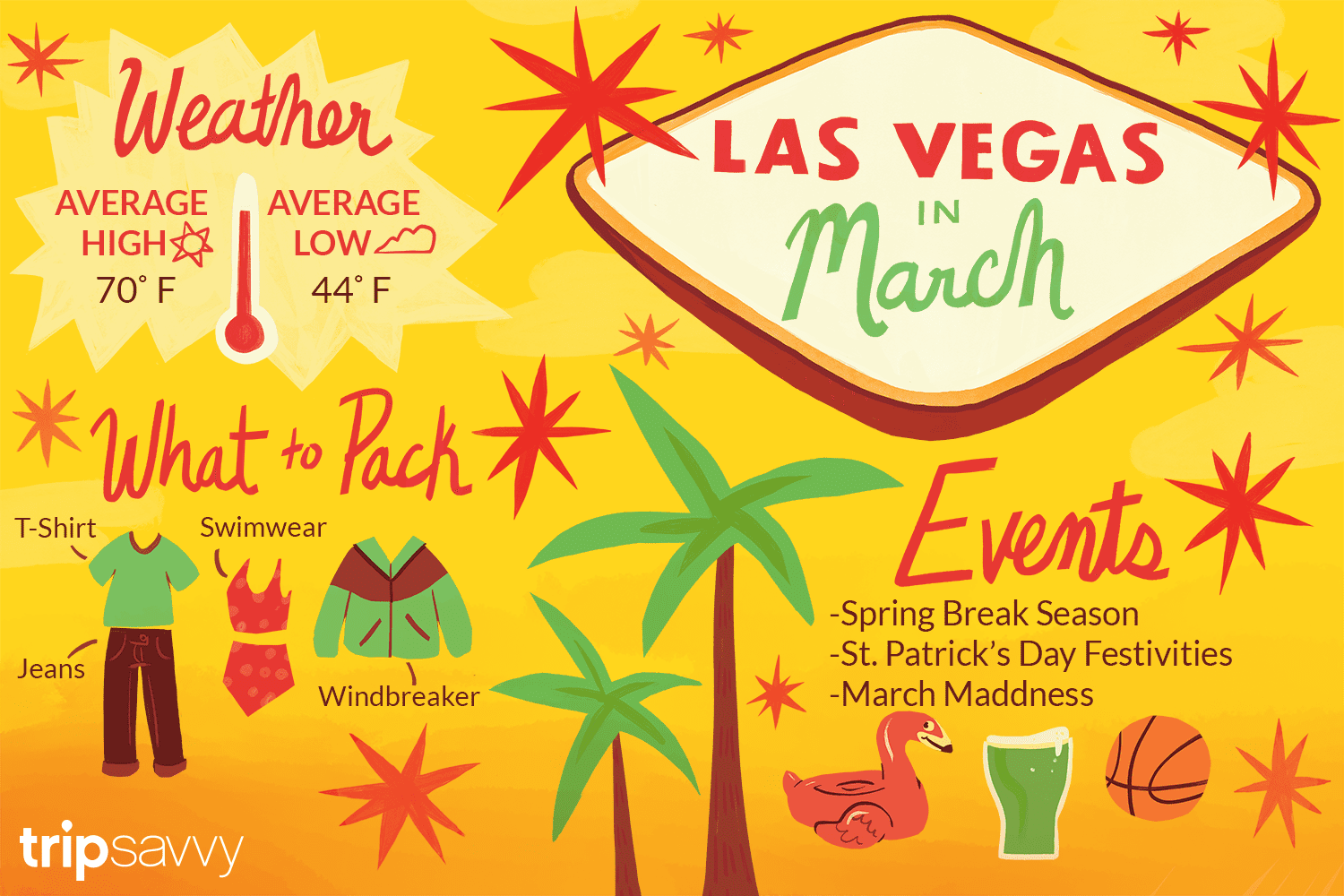 March in Las Vegas: Weather and Event Guide