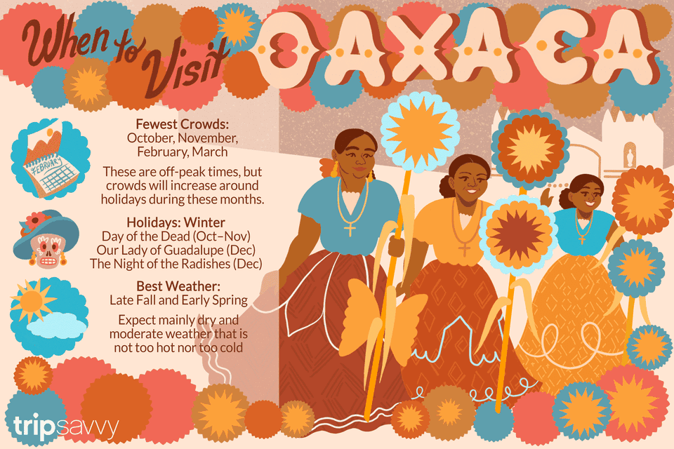 illustration about the best time to visit Oaxaca