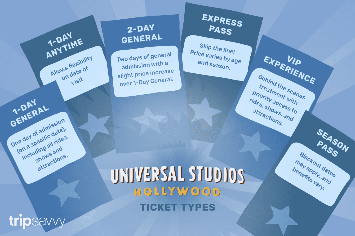 universal studios hollywood tickets read before buying