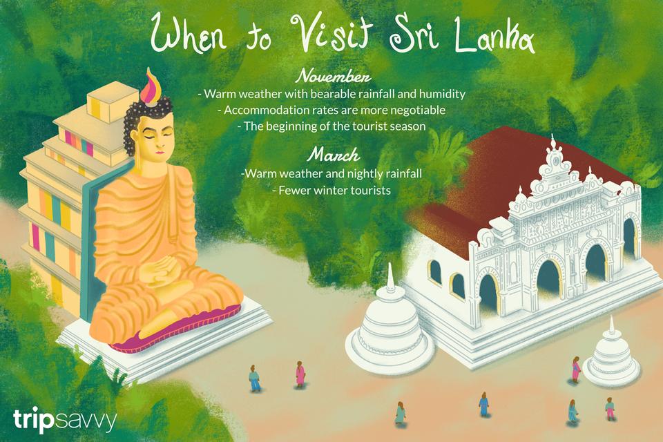 when to visit sri lanka
