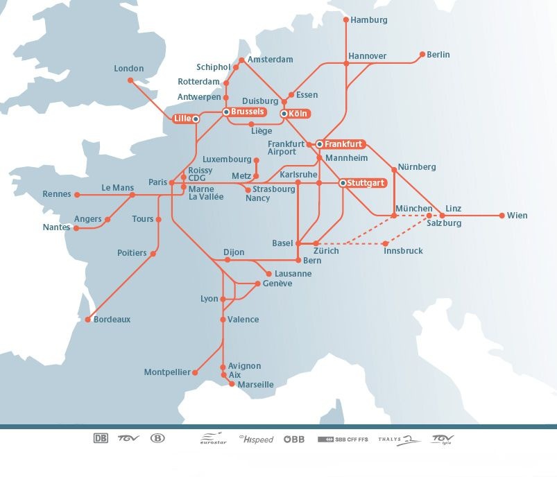Planning Your Train Trip Across Europe