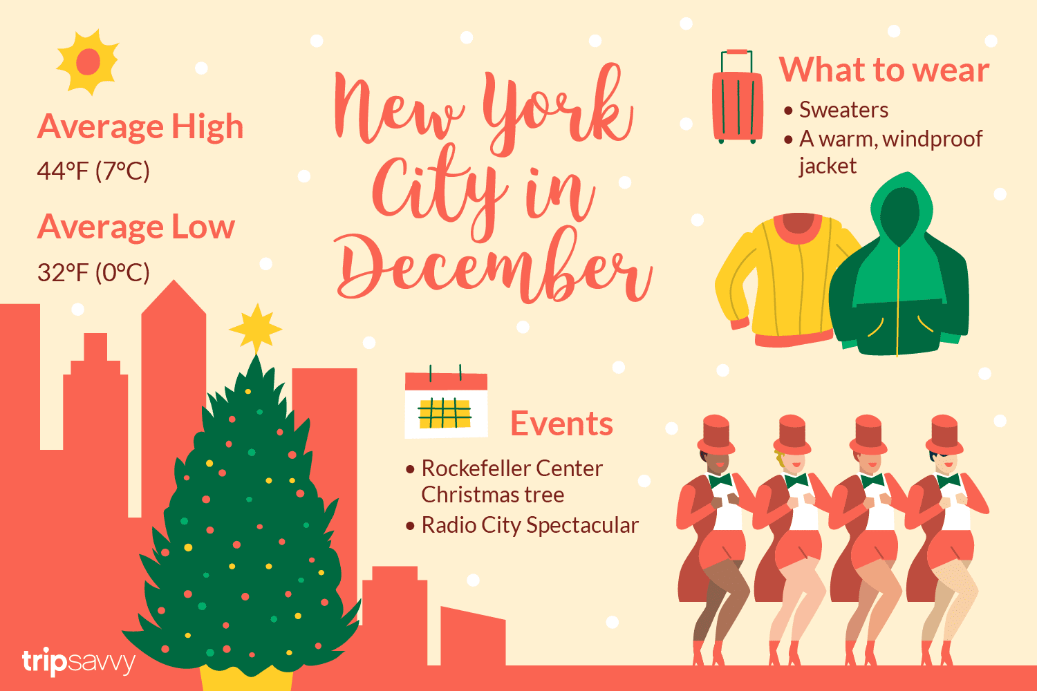 December in New York City Weather and Event Guide