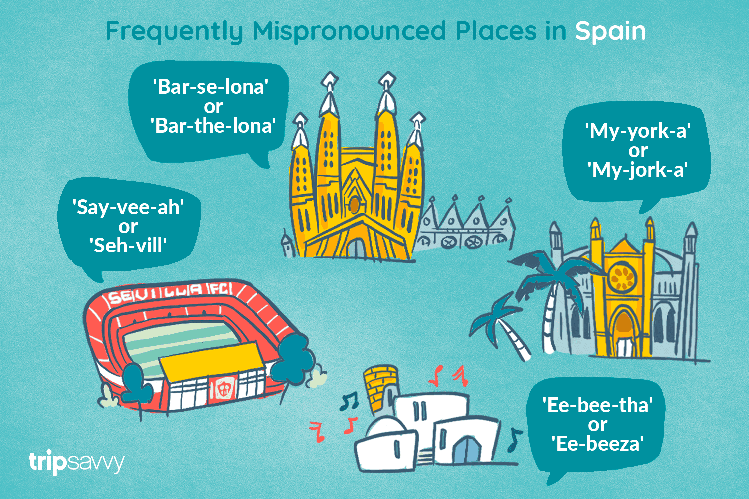 Frequently Misounced Places In Spain