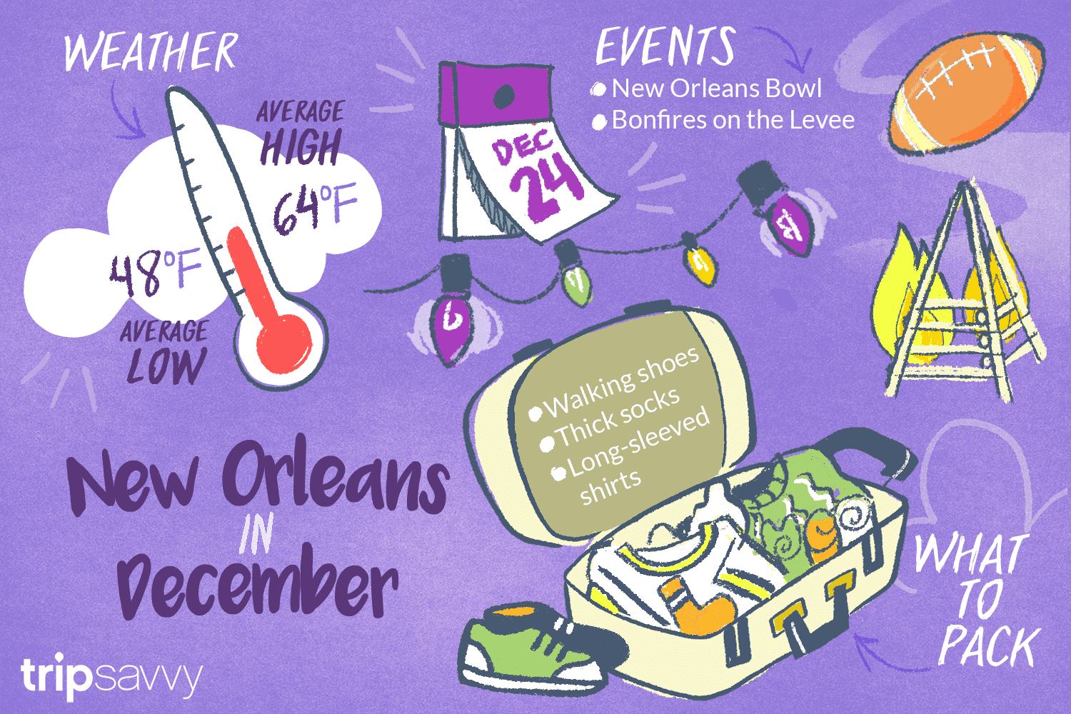 December In New Orleans: Weather And Event Guide
