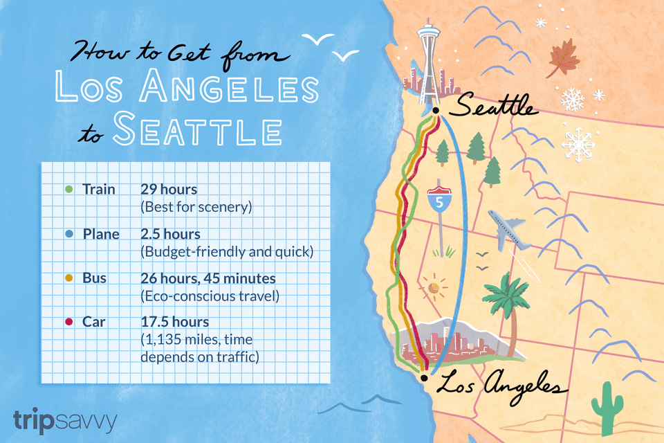 how to get from los angeles to seattle
