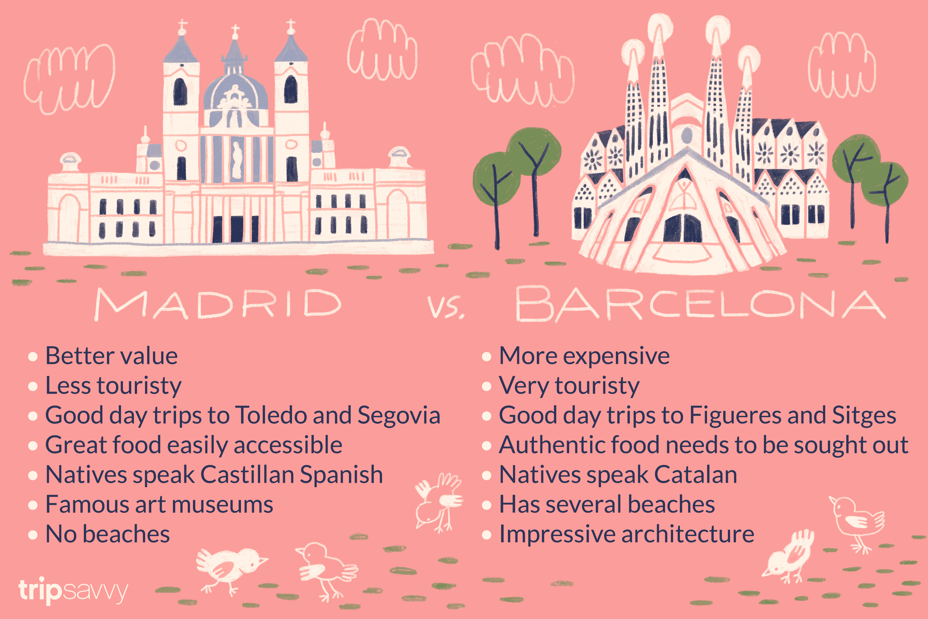 Which Is Better to Visit: Madrid or Barcelona?