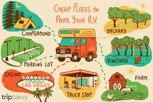 Cheap places to park you RV