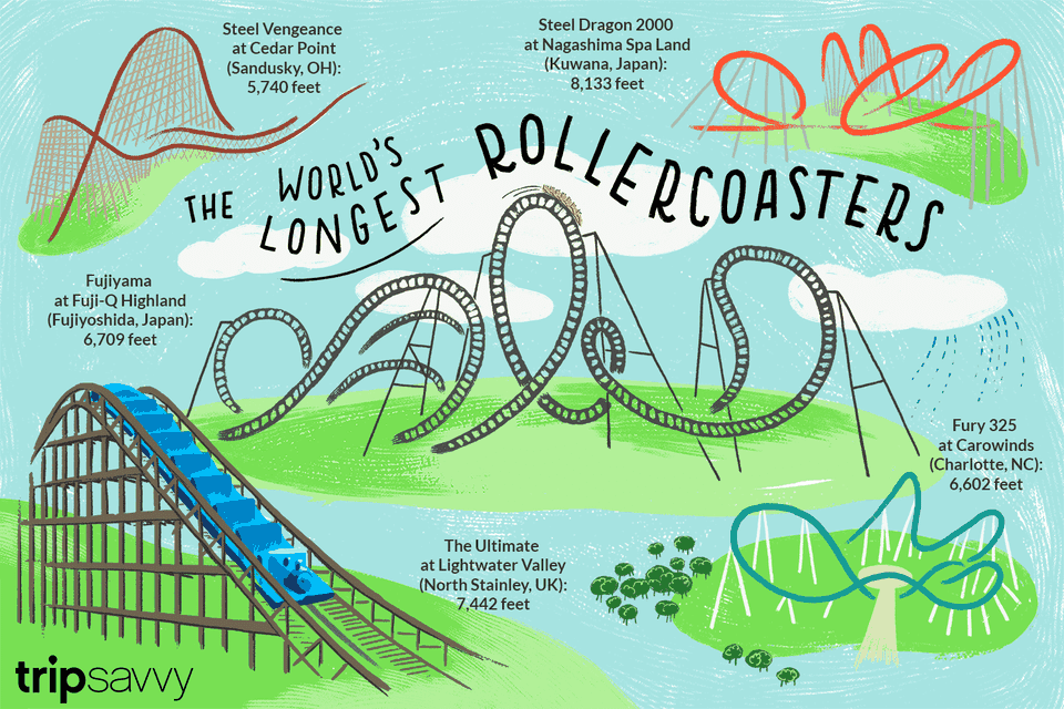 The World's Longest Roller Coasters