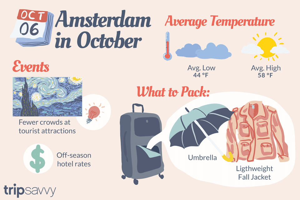 Amsterdam in October