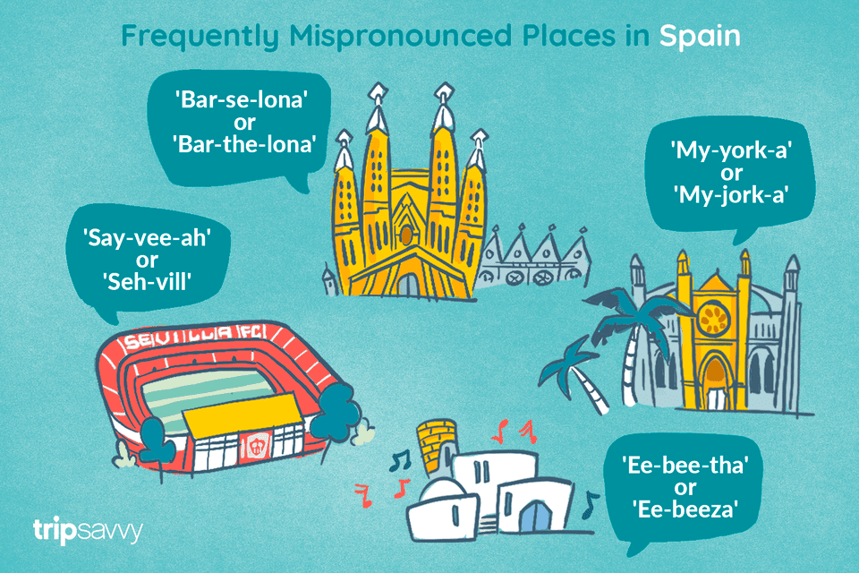 Illustration depicting landmarks from famous cities in Spain that are often mispronounced