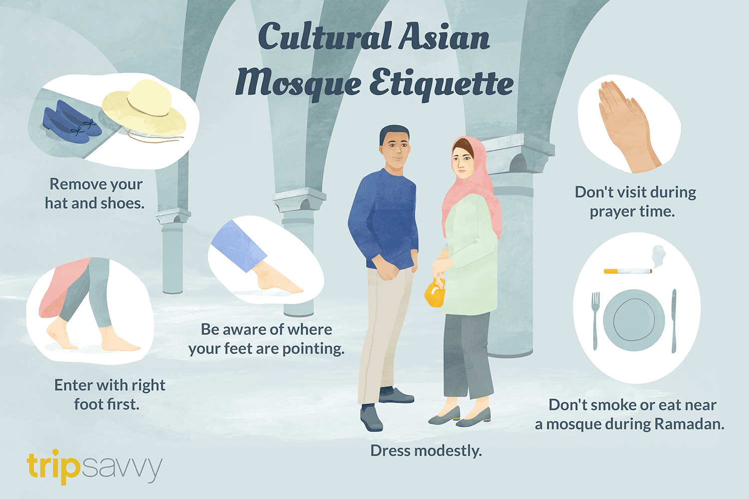 Simple Rules of Etiquette for Visiting Mosques