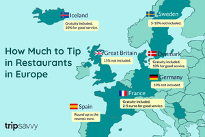 Tipping map of European countries.