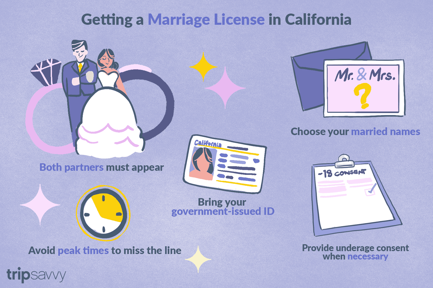 How to Get Marriage Licenses & Get Married in California