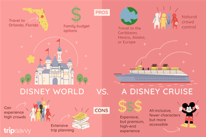 Disney World vs Disney Cruise