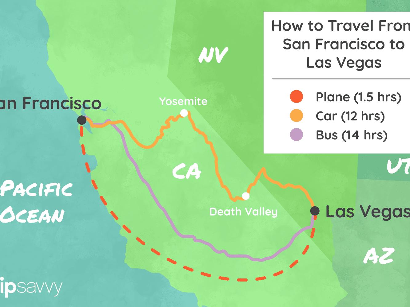 San Francisco to Las Vegas: All Ways to Make the Trip