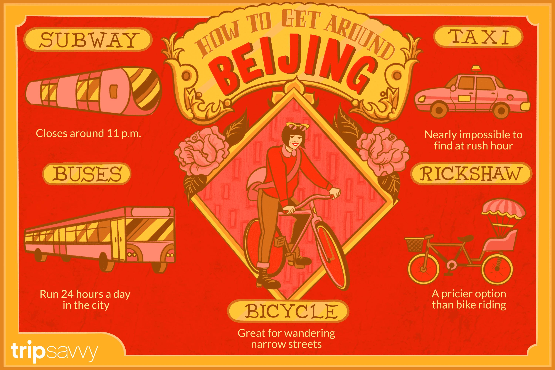 getting around Beijing
