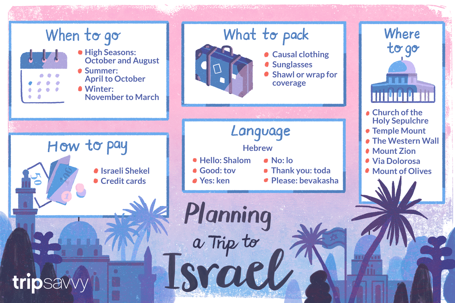 7919acd79db66 Guide to Planning a Trip to Israel
