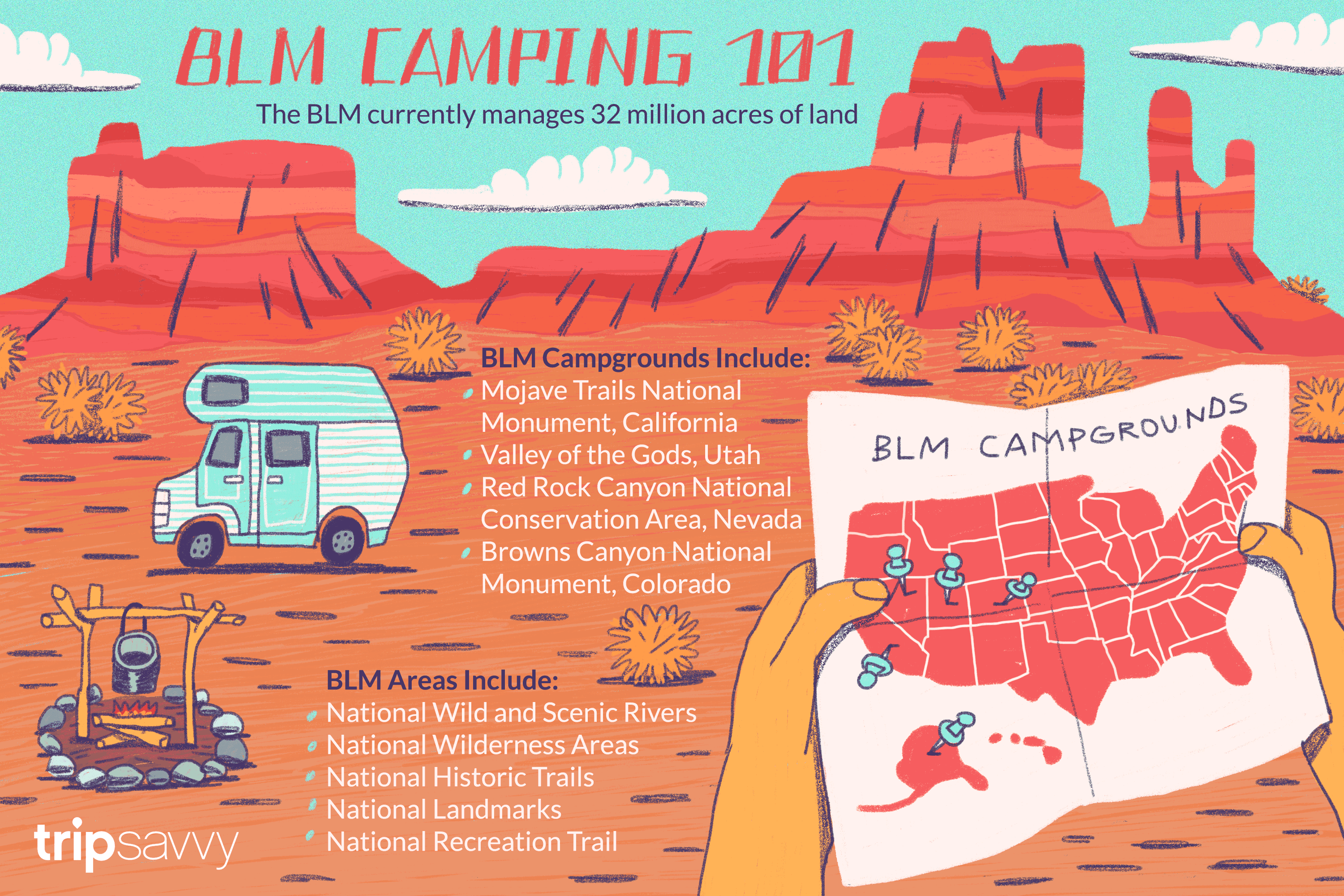 Your Guide To Blm Camping And Recreation