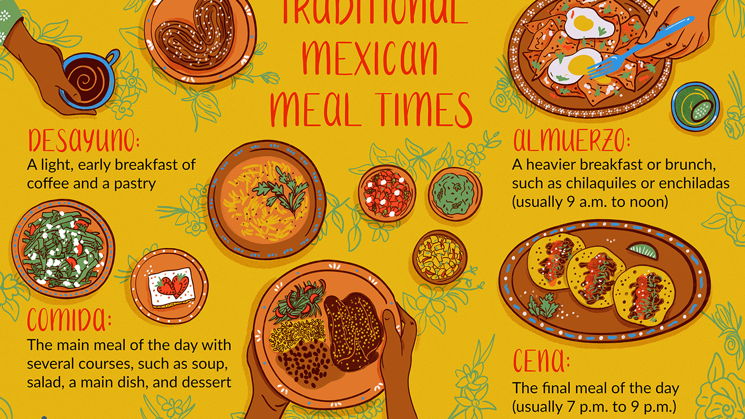 Mealtimes In Mexico When Is Breakfast Lunch And Dinner