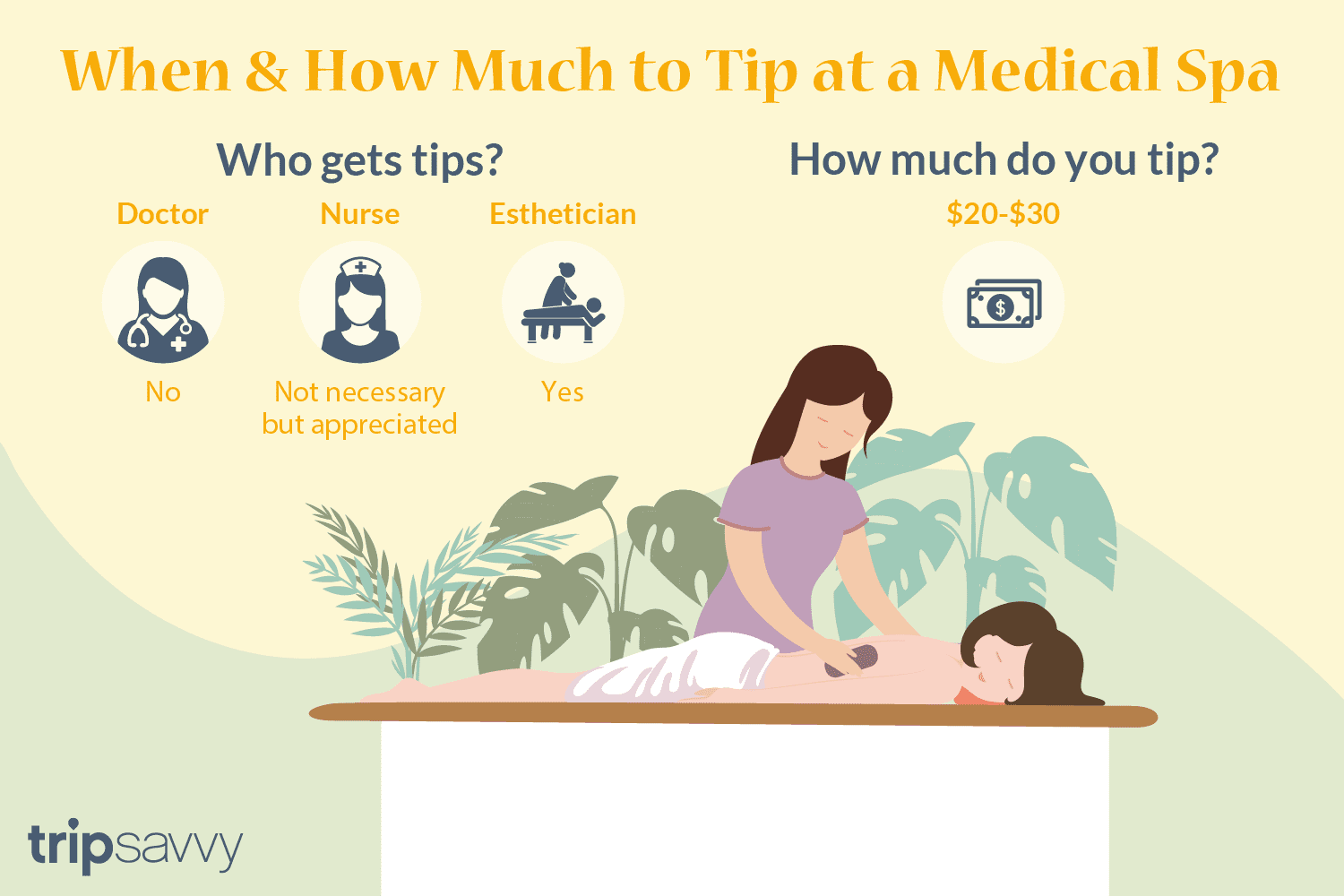 Should You Tip at a Medical Spa?