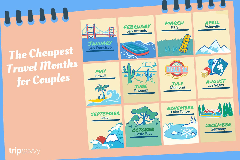 Una ilustración de un calendario que muestra los lugares más baratos para ir cada mes