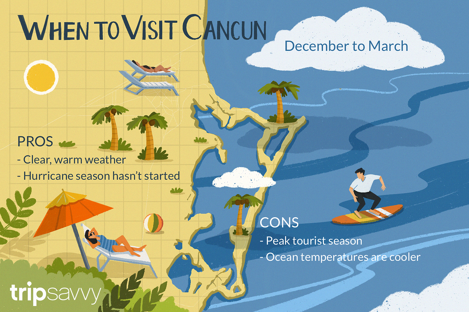 the best time to visit Cancun