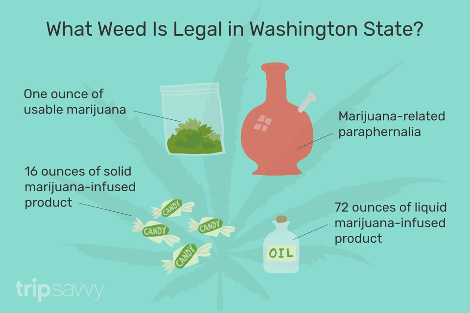 What Weed Is Legal in Washington State?