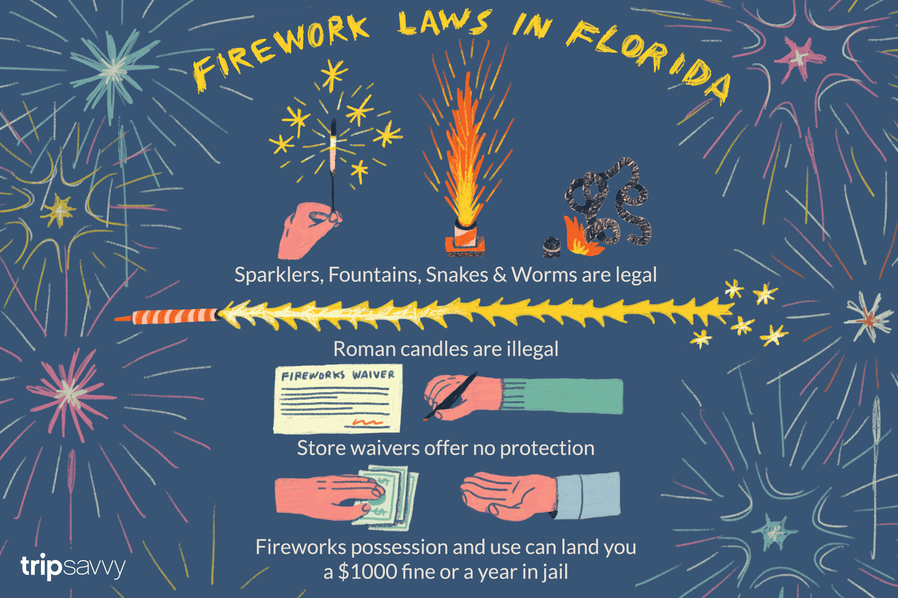 Firework Laws In Florida