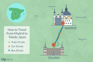 How to Travel From Madrid to Toledo