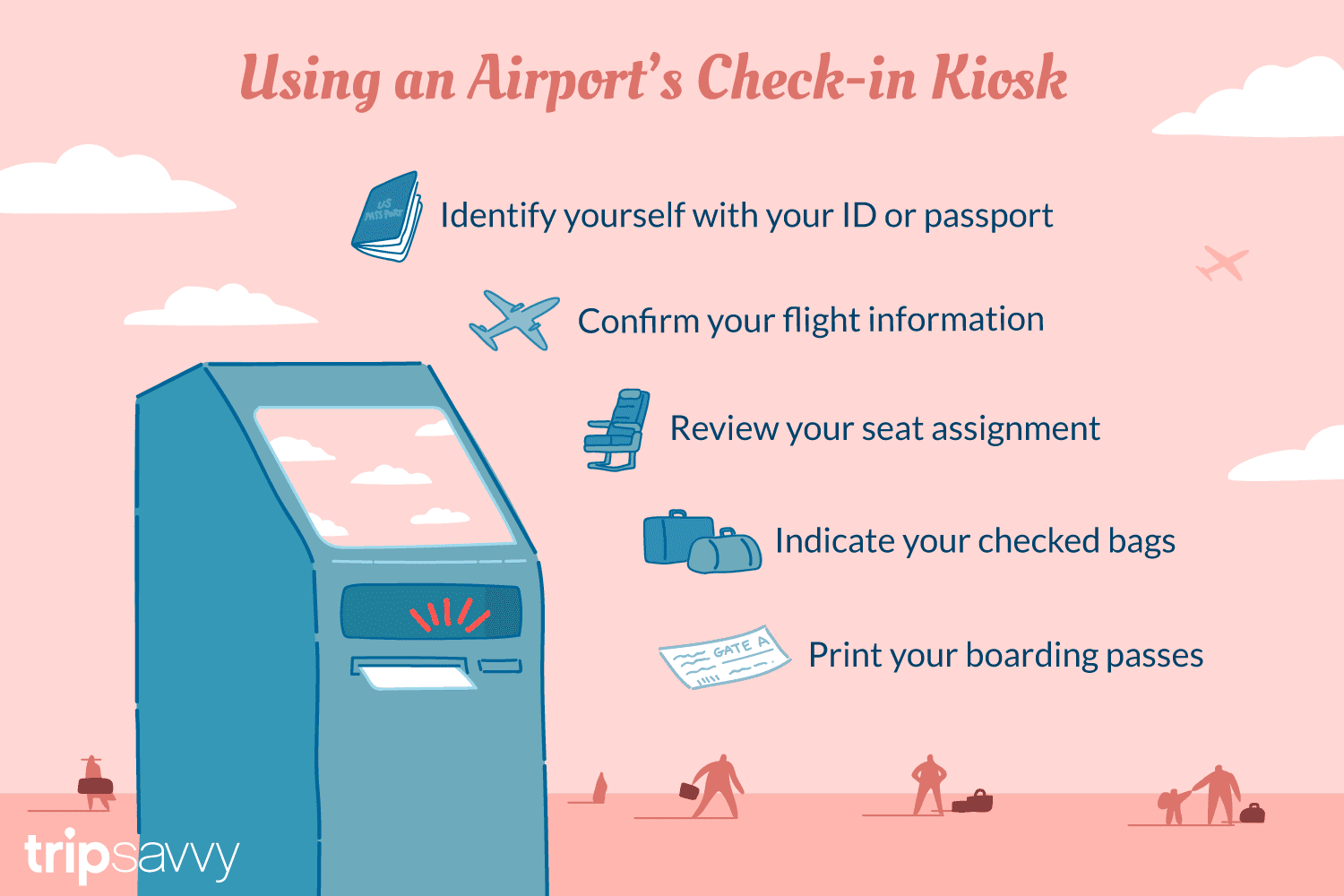 How To Use The Airport S Self Service Check In Kiosks
