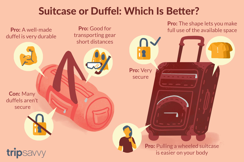 Duffel vs  Suitcase for Your Next Trip