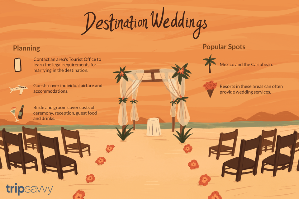 Tips about a destination wedding