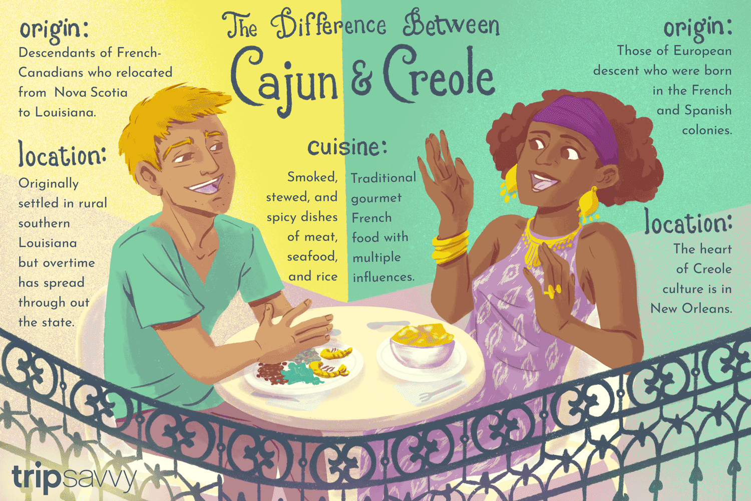 What S The Difference Between Cajun And Creole