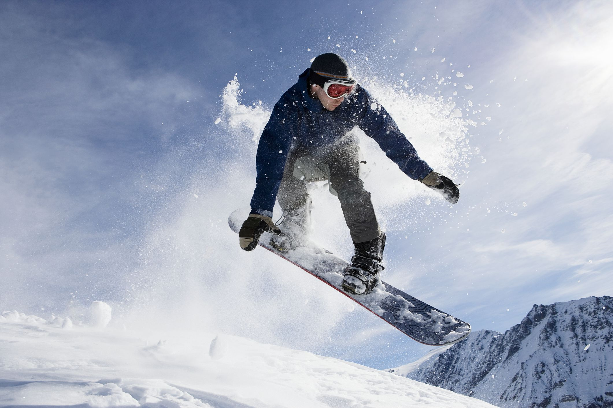 The Ultimate Winter Sports Gear Guide