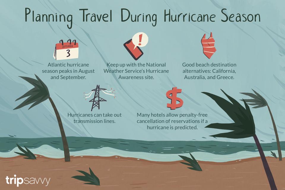 Hurricane season travel and how to prepare