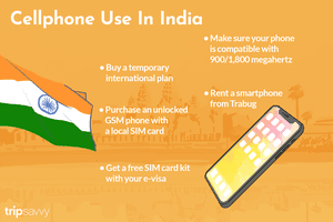 Illustration showing info about using cellphones in India